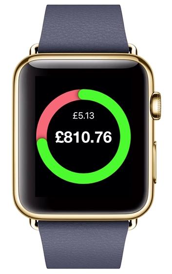 Mondo Apple Watch integration
