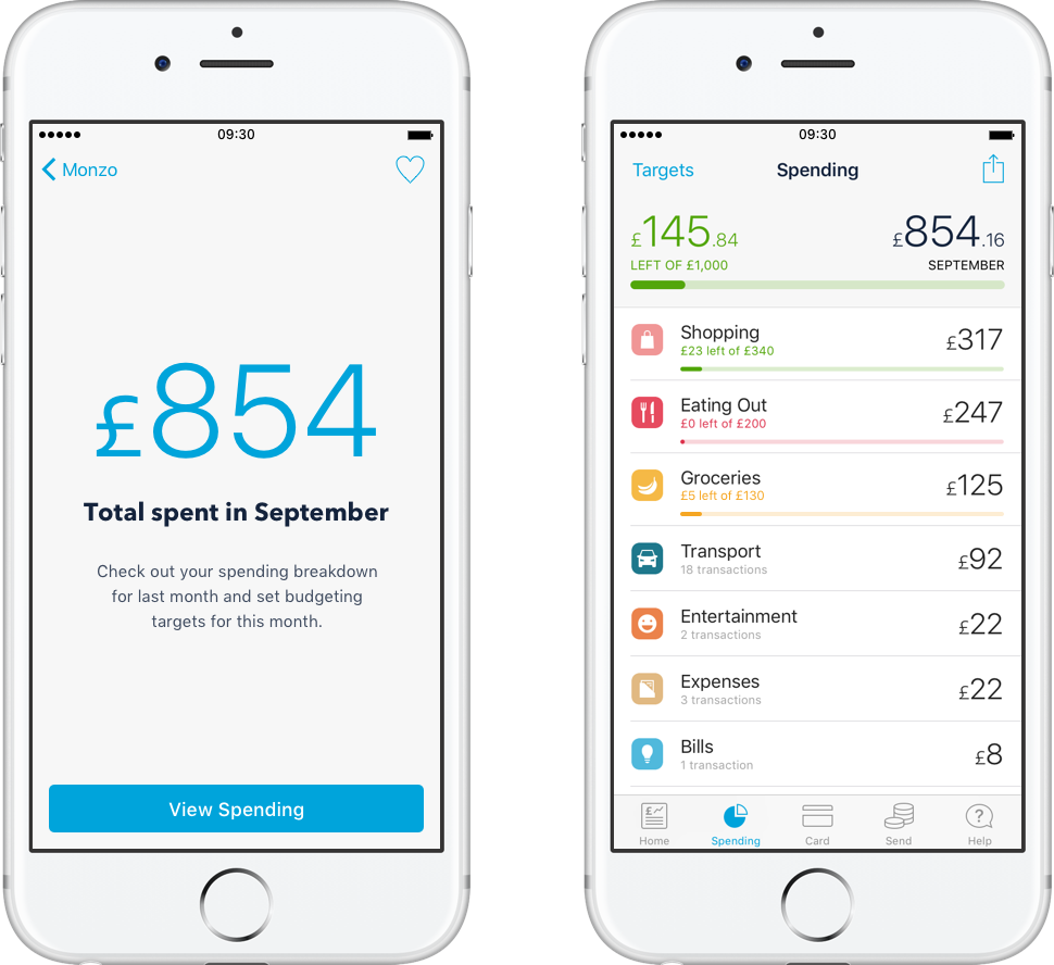 launching targets our new budgeting feature monzo