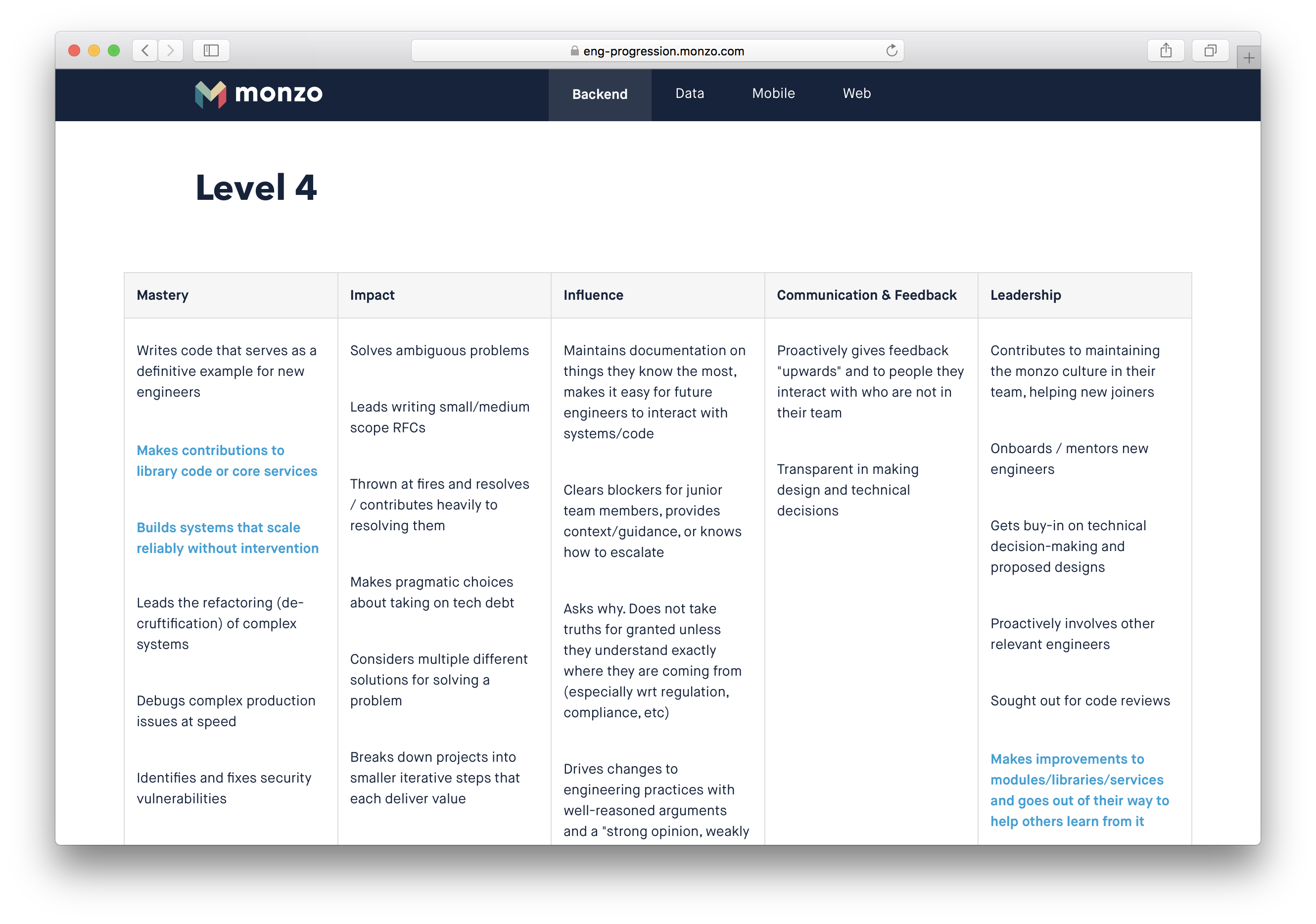 Screenshot of Monzo's Engineering Framework