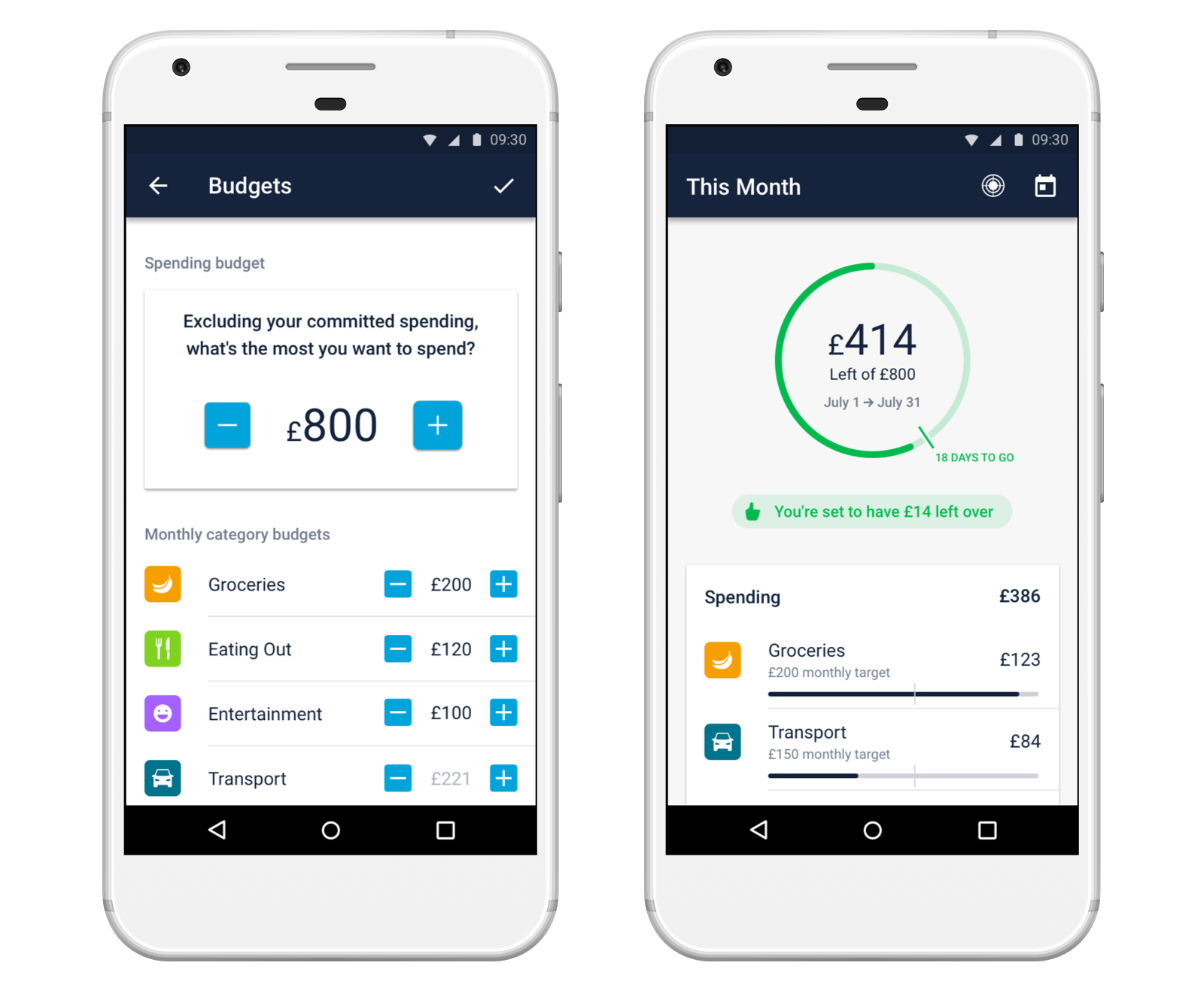 Screenshots showing how to set a spending budget in the Monzo app