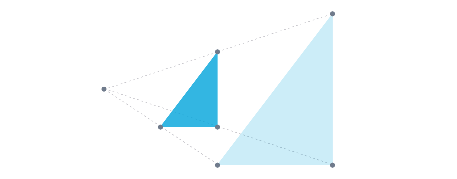 Illustration of two triangles, one smaller than the other.