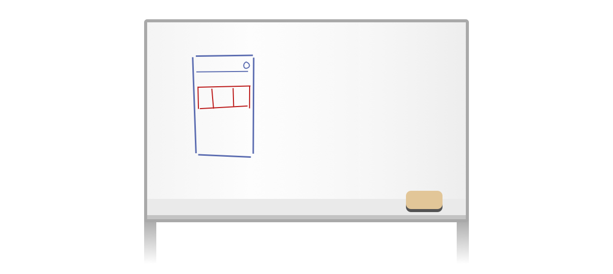 In the workshop we map out your ideas on a whiteboard