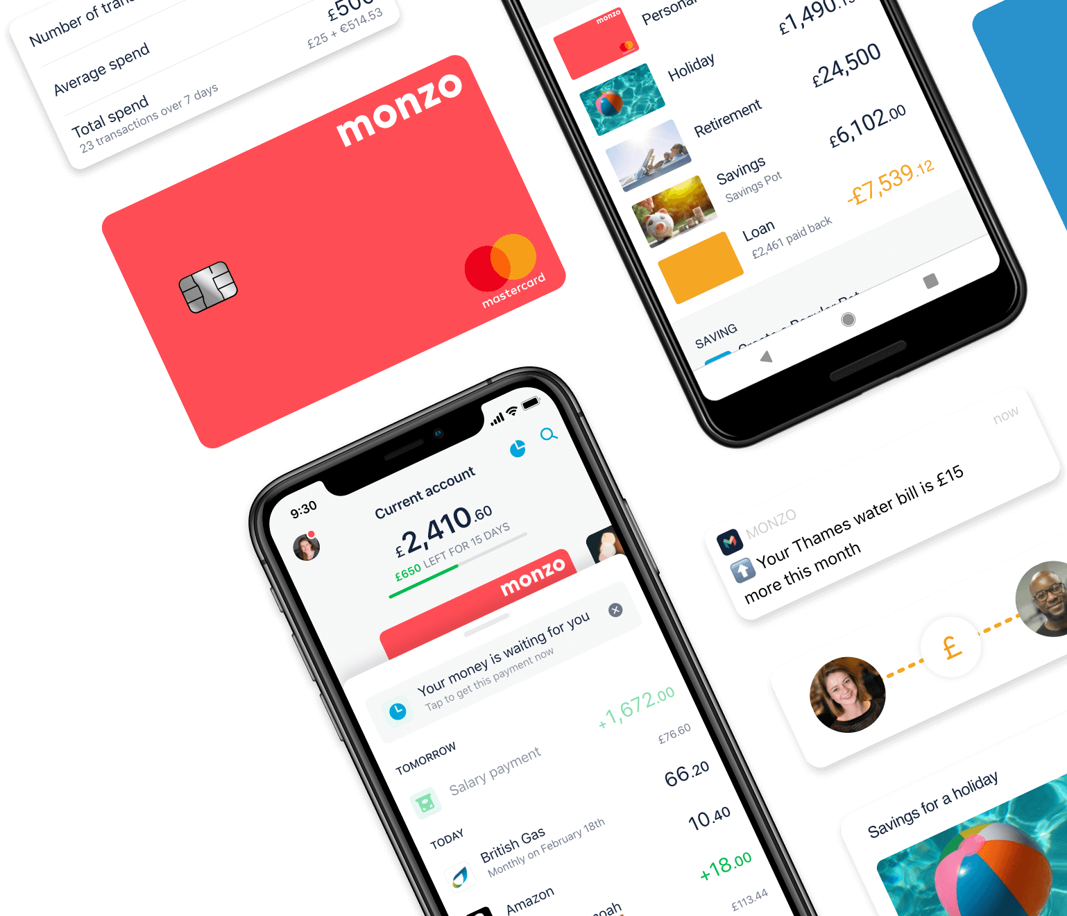 Monzo app and its key features